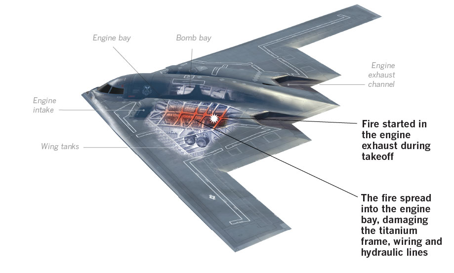 THE FIRE  B2 Bomber