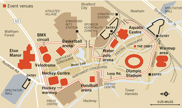 Graphic Olympics Venues