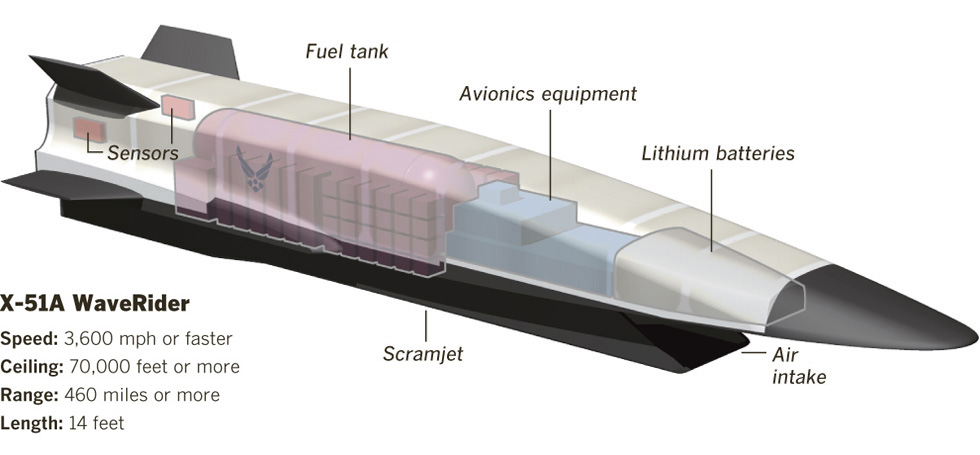 Russia, US and other developments in Hypersonic Research - Page 21 Towergraphic-d3d4b4c6-6506-4ae1-9a51-41b0786420d8