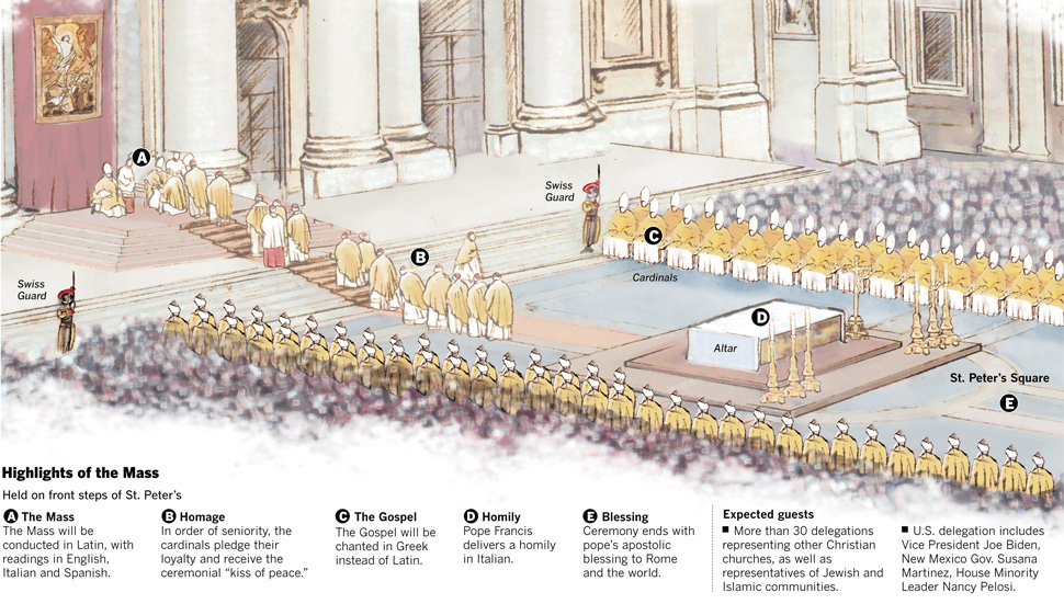 Papal installation